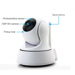 Camera IP DUAL HD WIFI 720P PAN/TILT H.264 ONVIF